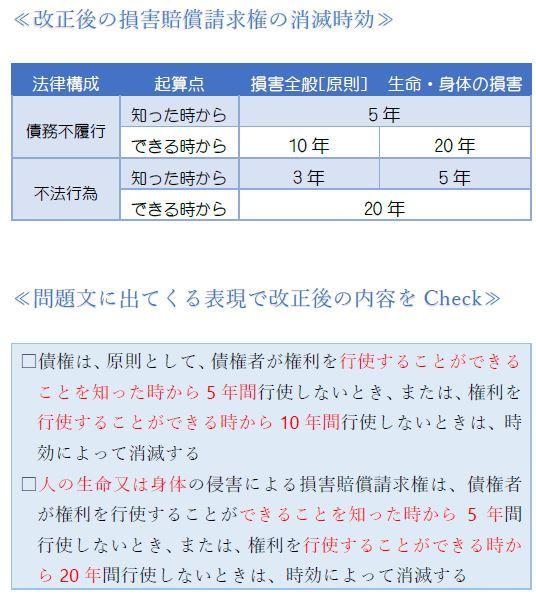 消滅時効の期間(表2).JPG