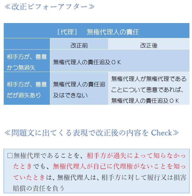 無権代理人の責任(表).PNG