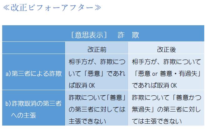 詐欺(表1).PNG